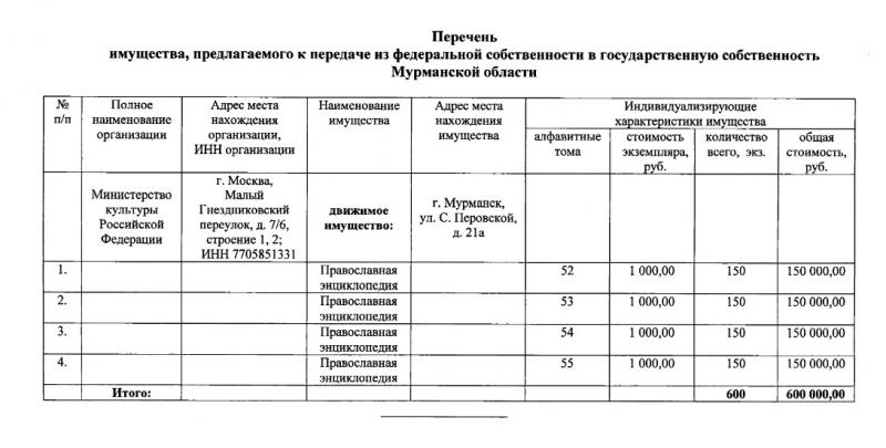 Мурманской библиотеке передадут православные энциклопедии на 600 тысяч