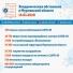 239 новых случаев CoViD-19 в Мурманской области