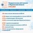 С начала пандемии в Мурманске более 21 тысячи человек заразились CoViD-19