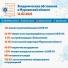 869 смертей от коронавируса зафиксированы в Заполярье