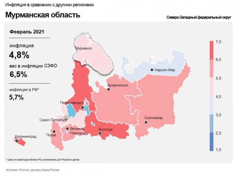 Годовая инфляция в Мурманской области в феврале составила 4,8%
