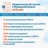 33 заболевших CoViD-19 в Мурманске за сутки