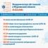 24,6 тысячи зараженных CoViD-19 в Мурманске