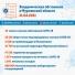 Количество зараженных CoViD-19 в Мурманске за сутки увеличилось на 14