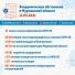 50,6 тысячи зараженных CoViD-19 в Мурманской области