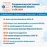 39 новых случаев CoViD-19 в Мурманской области