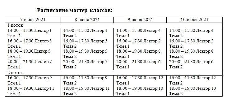 Бесплатные мастер-классы для жителей Мурманской области по Цифровой грамотности