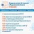 25 728 зараженных CoViD-19 в Мурманске