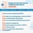 51 730 инфицированных CoViD-19 в Мурманской области
