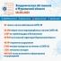 52 406 зараженных CoViD-19 по Мурманской области